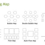 Protected: Thinking Maps:セッションメモ